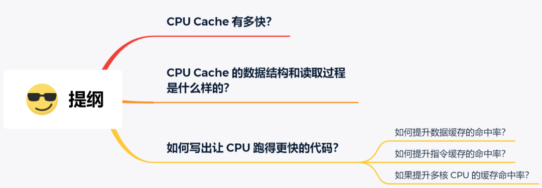 cpu cache index